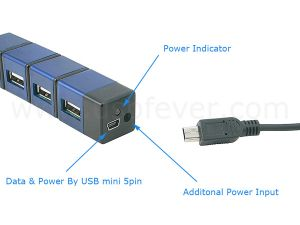 Hub 4 port USB 2.0 - Hub 4 port USB 2.0, mua Hub 4 port USB 2.0